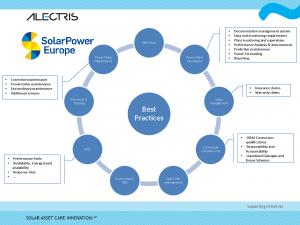 20160610 Redefining Solar OM - Intersolar 2016_V2.1606.GL.E.PR.RSOEM_Page_22