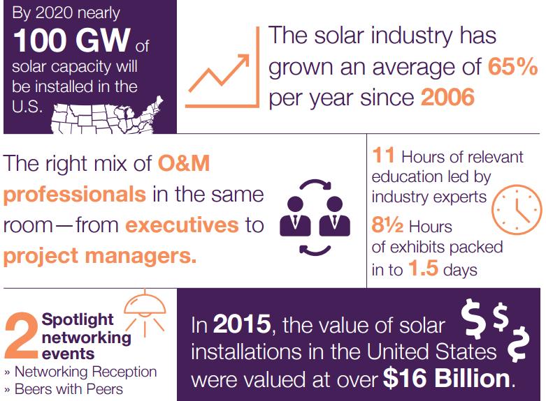 SEPA SolarAMP infographic