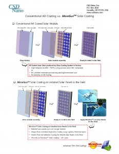 MoreSun vs Conventional AR Coating Sheet